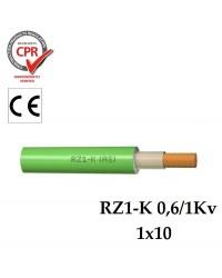 RZ1-K (AS) UNIPOLAR 1X10