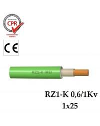 RZ1-K (AS) UNIPOLAR 1X25