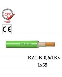 RZ1-K (AS) UNIPOLAR 1X35